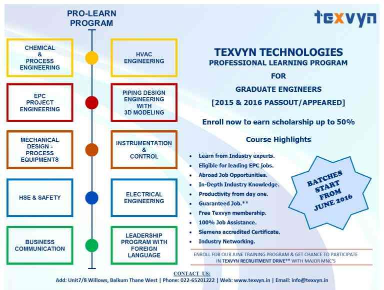 Texvyn's Professional Learning Program for Engineering Graduates and Working Professionals. Log on www.texvyn.in for more details