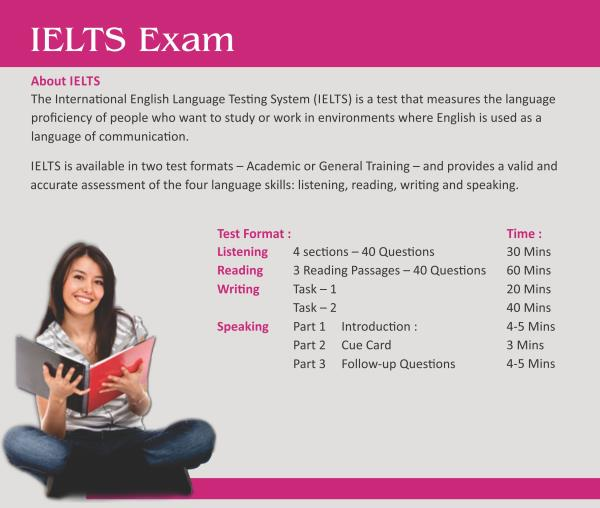 About IELTS - by Ashoksir - IELTS Trainer, Ahmedabad