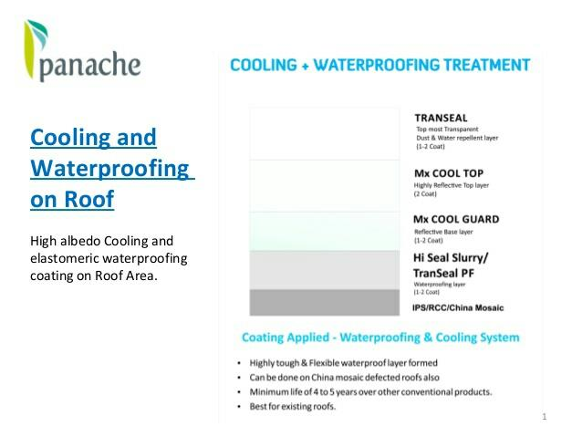 Fabric reinforced waterproofing and cooling in Ahmedabad, Gujarat.