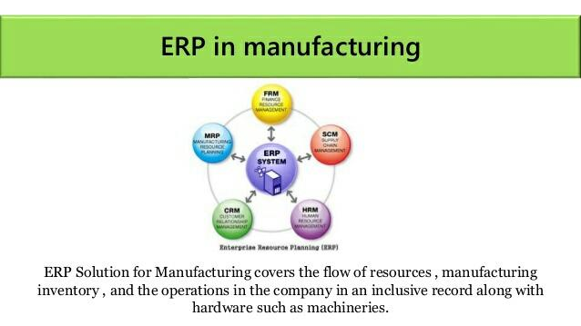 Shanti Technology is a leading ERP software company in Ahmedabad, Gujarat.