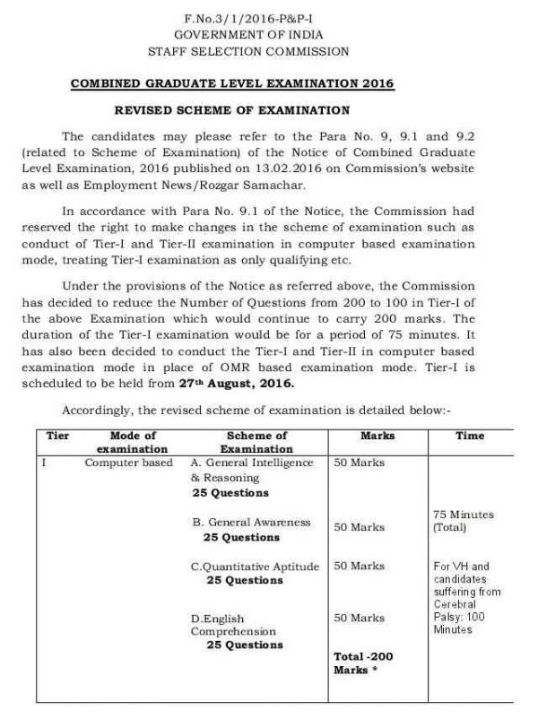 Revised Scheme of SSC CGL
