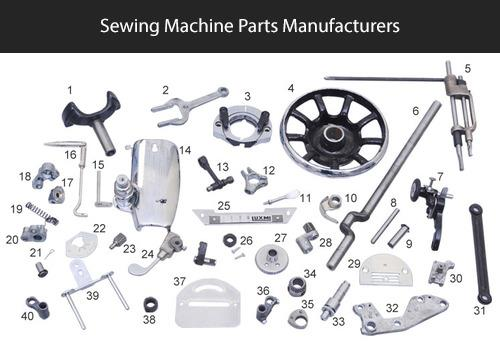 Find here Sewing Machine Parts manufacturers, Sewing Machine Parts suppliers...get more visit our site....http://perfectbelts.com/  Sewing Machine Parts Manufacturers,  Sewing Machine Parts Manufacturers in india,  Sewing Machine Parts Manu - by Circular Loom Spare Parts Manufacturers | +91-181-5010743, Jalandhar