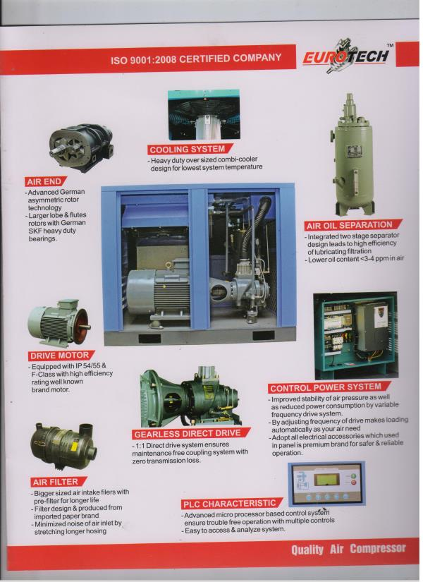 We are the leading manufacturer of air compressor, reciprocating air compressor, piston air compressor etc. - by Air Master Engineers, Ahmedabad