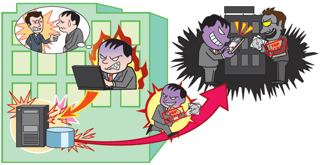 You MUST know what your people do in office. Setup #Preventive and #Detective controls to manage activities. Having #Firewalls and #Spamware etc is not enough.