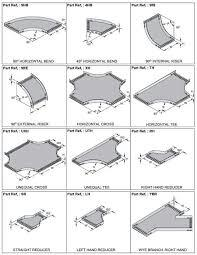 CABLE. TRAYS MANUFACTURERS IN CHENNAI