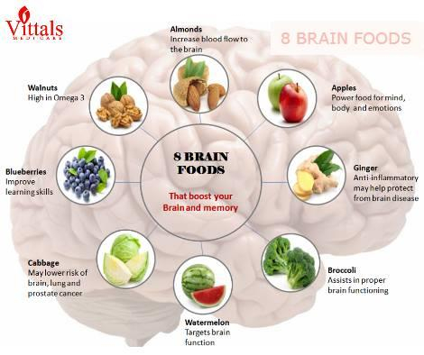 Healthy living foods - by Vittals Medi Care, Bengaluru
