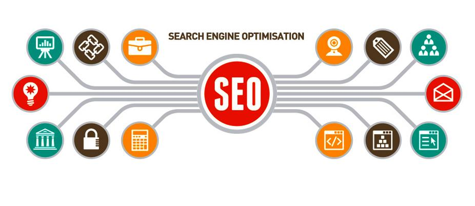 FUSION PLUS is one of the best Digital Marketing Company that is offering complete Search Engine Optimization (SEO) services in Chennai, then you have come to the right place. FUSION PLUS SEO, is nothing like any other SEO Companies in Chen - by GOOGLE PARTNER CHENNAI -BEST SEO COMPANY -9884425000, Chennai