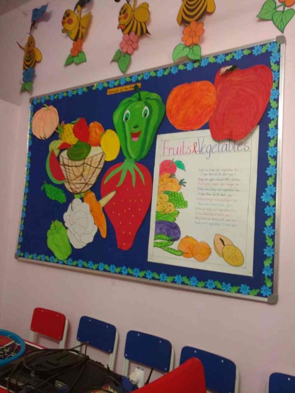 best pre school in btm layout