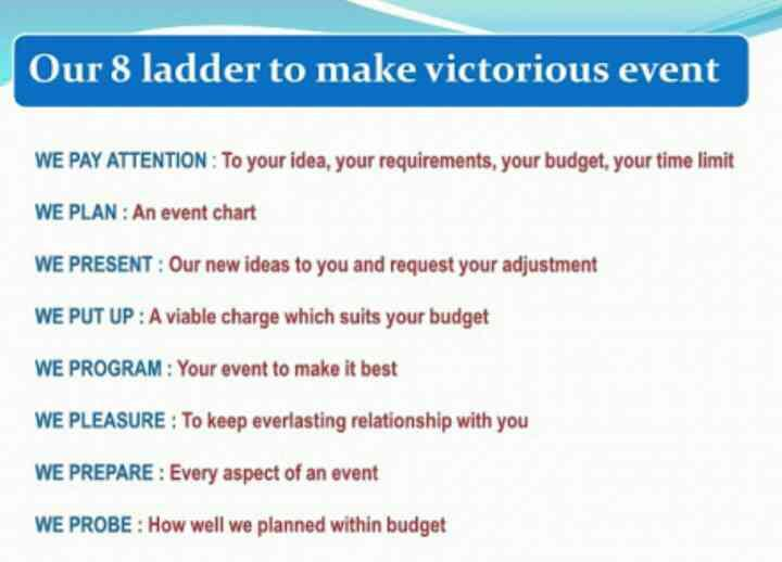 Our Success Mantra @ #Shree Sharda Communication#    Read this and you will understand our level.of professionalism when it comes to our work.. that is #EVENT MANAGEMENT#  We have proved our Excellence in #Event #Management# over a period 15 years. You give us any #Event to organise and we will give you the best you can not even think..   That is our commitment not challenge!    #event management group Nehrunagar# #Ahmedabad   Visit our website www.shreeshardacommunicationahd.nowfloats.com for more info about us!