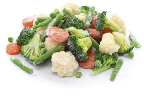 FROZEN FOODS SUPPLIERS IN CHENNAI.