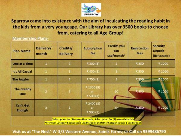 Our membership plans..!  Sparrow - Best Online Library Delhi  - by Sparrow : Bringing Stories To Your World, Delhi
