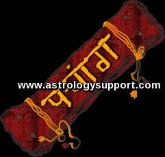 29 NOVEMBER  2016 HINDU PANCHANG - Astrologysupport.com #astrologysupport #pnditkapilsharma #bhadrakalijyotishdarbar - by Indian Love Astrologer Pandit K.K. Shastri call now +91 7891464004, Jaipur