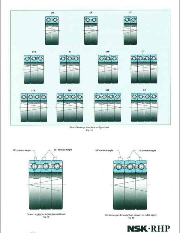 arrangements for angular contact bearings RHP NSK NACHI SKF FAG - by Paramount Bearingco, CHENNAI