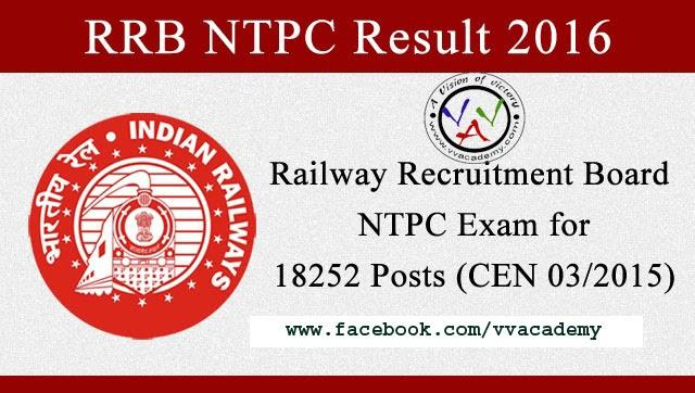 railway recruitment board secunderabad   RRB NTPC STAGE -1 RESULTS... - by V V Academy, Vijayawada
