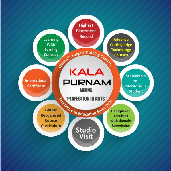 Leading Design Institute In Ahmedabad  Leading Animation & VFX institute. 100% #placements Assistance. Well connected to the industry across India. Full Time expert Faculty Members with extensive industry and academic exposure. Live industry #projects to correlate class room learning with industry practices. Expert sessions conducted regularly by renowned #professionals from different industries.