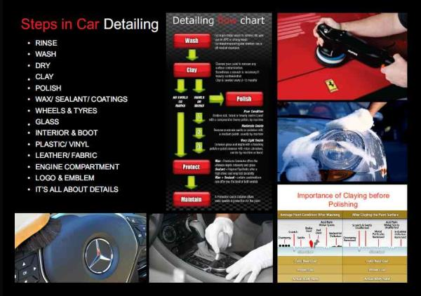 What is Car Detailing? - by PASSIONATE DETAILERZ, Coimbatore