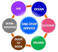 One stop solutions for your shipping needs....