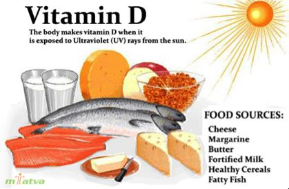 Are you getting Enough Vitamin D?  Dr Deepa Agarwal, Best Dietician in Hyderabad says:  Vitamin D deficiency can lead to: impaired immune system functioning, which puts you at a higher risk for infect - by Weight Loss Hyderabad, Hyderabad