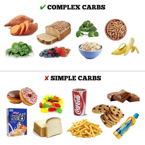"""Healthy Choices That Really Aren't:  Steering clear of carbs.   """"Carbohydrates provide vitamins, minerals, and fiber and are our bodies' main fuel source, """" says the best dietician in Hyderabad, Dr Deepa Agarwal. """"When we completely avoid c - by Weight Loss Hyderabad, Hyderabad"""