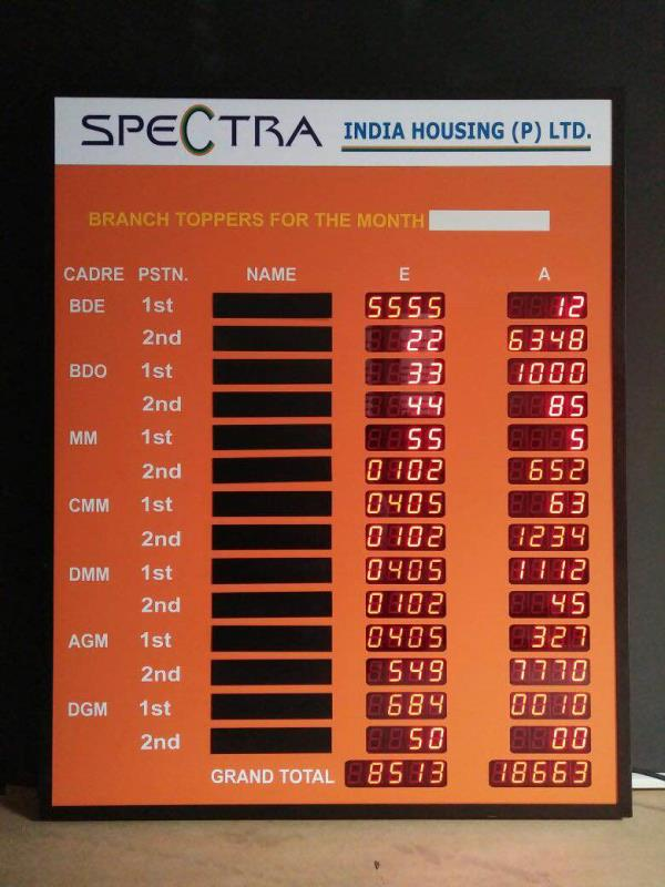 Custom built display boards Can display any information required Can be customised  Data can be  fed through keyboard or remote Low power consumption  Reliable performance