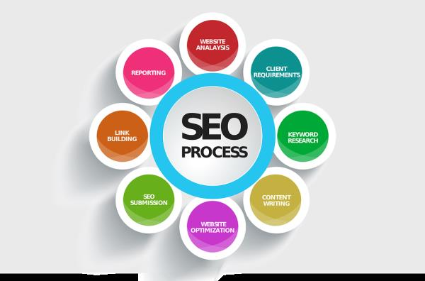 Best SEO Company in Malleshwaram  Digiverti is the top SEO Company in Malleshwaram Bangalore. We have professional SEO analysts to provide Best SEO services.