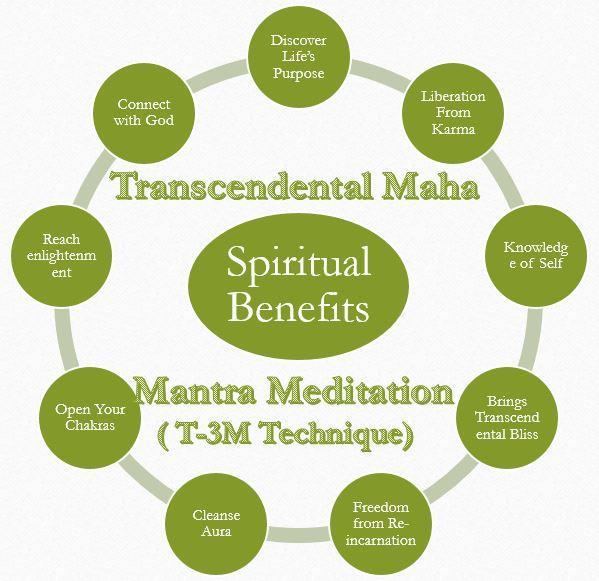 Transcendental Maha Mantra Meditation - Spiritual Benefits: