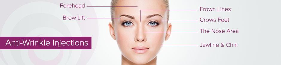 anti wrinkle treatment which defines aging and gives you a younger look at body vignyan
