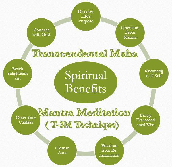 Come and join our transcendental maha mantra meditation classes and experience spiritual benefits  Tags: what is sudarshan kriya yoga, sudarshan kriya technique, how to practice sudarshan kriya, sudarshan yoga bangalore, how to do meditation video, indian meditation, brain waves meditation, meditation steps, mind healing, what is meditation in yoga, yoga and meditation classes near me, ipassana meditation course, mindfulness training, how to do raja yoga meditation at home, sri yantra meditation, meditation audio, mindfulness based therapy, how to start yoga and meditation, people meditating, jon kabat zinn meditation, sound healing, brahma kumaris world spiritual university mount abu, sahaja yoga kundalini, pranayama yoga youtube, higher consciousness and kundalini, sushumna awakening signs, kundalini yoga quick, yoga poses to awaken kundalini, does kundalini yoga work, art of living guided meditation mp3 download, art of living meditation music, learn buddhist meditation, free guided meditation downloads, silent meditation retreat, guided meditation for beginners free, free meditation near me, transcendental meditation mantras by age, how is transcendental meditation different from other meditation, transcendental meditation music, transcendental meditation words, kriya yoga in telugu, kriya yoga in hindi, kriya yoga lessons, advanced kriya yoga techniques, sudarshan kriya research papers, kriya yoga publications, kriyaa, meditation course, daily meditation, meditation information, free meditation music, meditation mp3, sri sri ayurveda products list, meditation yoga near me, kids yoga classes, kriya yoga steps, group meditation, learn meditation online, siddha yoga meditation, meditation commentary, local meditation classes, yoga and meditation center, how to do transcendental meditation, kriya yoga pdf, how to learn meditation at home, how to learn meditation on your own, meditation help, meditation retreat, meditation chair art of living, transcendental mediation, meditative mind, simple meditation techniques, mindfulness stress, what is meditation and how to do it, enlightenment meditation, 2meditate, mindfulness practice exercises, uses of meditation, best meditation technique in the world, christian meditation, steps for meditation for beginners