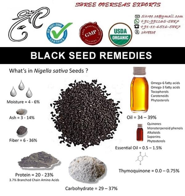 Nigella Sativa Oil/Black Seeds Oil/Black Cummin Seeds Oil/Kalonji Oil 100% Pure Cold Pressed  Kalonji Oil can cause significant decrease in LDL Cholestrol and Blood Pressure It has anti-asthmatic effects It can relieve viral sore throat It can stop hair fall, and can increase hair volume miraculously It can boost memory It can control type 2 diabetes It can decrease the risk of cancer It can cure diarrhoea It can give natural treatment for hypertension It can control acne and pimple  NO MOQ - Take as much you need  Why us?  100% Pure and Organic Oils  Desired Quantity Offered  Reasonable Prices  Bulk And Ready Stocks   Shree Overseas Exports is USDA Certified Organic Supplier