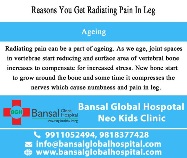 Radiating pain can be a part of ageing. As we age, joint spaces in vertebrae start reducing and surface area of vertebral bone increases to compensate for increased stress. New bone start to grow around the bone and some time it compresses the nerves which cause numbness and pain in leg. It can be controlled through medications and light exercises. However surgery may be required in some cases.