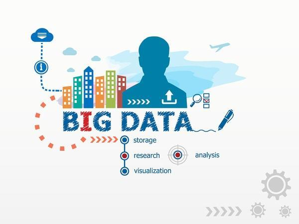 MASTER BIG DATA ANALYTICS   Big Data Analytics is the process of examining data sets in order to draw conclusions about the information they contain.  Learning about big data analytics is an ongoing process, and there are a variety of routes professionals and students can take to become experts in the field. For today's marketing and IT professionals, big data analytics is rapidly becoming an essential yet multifaceted skill, and those who master big data analytics play a critical role in transforming their companies into data-driven organizations. To become a successful IT professional master big data analytics. Here are some reasons why you should master big data analytics-  1. Big data creates career advancement opportunities for IT and other professionals.  2. Big data analytics skills are useful in practically any setting, including learning environments.  3. Big data is changing the way marketing and IT professionals are trained.  4. Machine learning enables organizations to draw from past experiences to predict outcomes.   5. Big data analytics knowledge is useful in many roles, including the C-suite.   6.  Technology readily supports the collection, storage, and security of big data, but the real opportunity lies in big data analysis.  7. Managers must learn tools for analyzing and visualizing information to communicate with data scientists.  8. To get the most out of big data, companies must make big data a central business tenet.  If you want to read more about why you should learn big data analytics? Then you can visit at- http://etleducation.com/data-analytics-data-analytics-da-is-the-process-of-examining-data-sets-in-order-to-draw-conclusions-about-the-information-they-contain-data-analytics-/b98  There are many job opportunities in the present market for big data analytics professionals. You can learn Big Data Analytics by joining Data Analytics course conducted by one of the best centers for big data analytics training, ETL Labs Pvt. Ltd. at Gomti Nag
