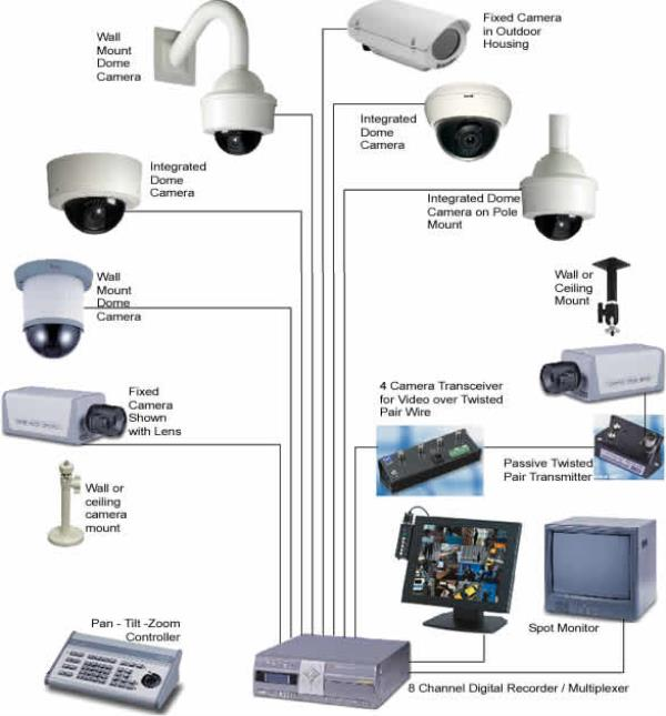Best Service provider in Gurgaon for CCTV, Biometric Access Control System with time attendance software  We are the Best Service provider in Gurgaon for CCTV, Biometric Access Control System with time attendance software for details please visit us on http://www.goldlinesecuritysystems.co.in/access-control-system.html or call us on 9811410963