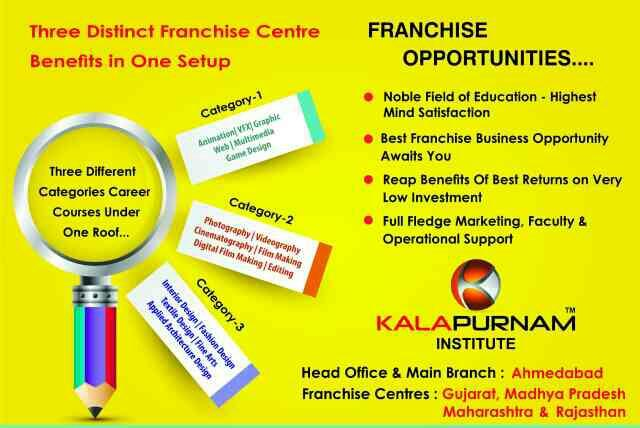 Franchise Opportunities.