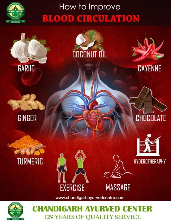 Improve Blood Circulation in natural way Ayurved Way just be close to nature for best results in your health