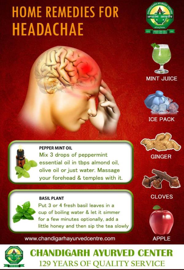 Home Remidies for Headache Natural way Ayurved Way