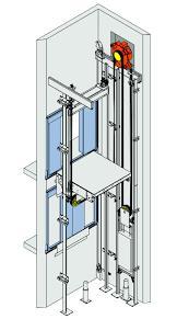 MRL Elevators. Customized Lifts. Customized Home elevators. Customized Glass Lifts.