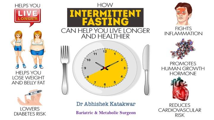 Intermittent fasting (IF) is a term used to describe a variety of eating patterns in which no or few calories are consumed for time periods that can range from 12 hours to several days, on a recurring basis. This review is focused on the physiological responses of major organ systems, including the musculoskeletal system, to the onset of the metabolic switch: the point of negative energy balance at which liver glycogen stores are depleted and fatty acids are mobilized (typically beyond 12 hours after cessation of food intake).  Emerging findings suggest that the metabolic switch from glucose to fatty acid-derived ketones represents an evolutionarily conserved trigger point that shifts metabolism from lipid/cholesterol synthesis and fat storage to mobilization of fat through fatty acid oxidation and fatty acid-derived ketones, which serve to preserve muscle mass and function. Thus, IF regimens that induce the metabolic switch have the potential to improve body composition in overweight individuals. Moreover, IF regimens also induce the coordinated activation of signaling pathways that optimize physiological function, enhance performance, and slow aging and disease processes. Future randomized controlled IF trials should use biomarkers of the metabolic switch (e.g., plasma ketone levels) as a measure of compliance and of the magnitude of negative energy balance during the fasting period.