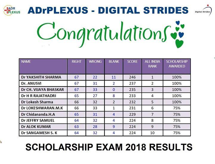 ADrPlexus Digital Strides 2018 Scholarship Exam conducted at Bengaluru , Chandigarh , Chennai , Delhi , Hyderabad  & Vijayawada declared . Congratulations Toppers