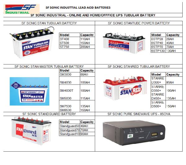 Looking for Home and Office UPS, Inverter Tubular Batteries in New Airport Rd Byatarayana Pura, Rajajinagar, Bommnahalli, Hunsmarahallli, Bangalore? SRS Enterprises is the leading Multi Brand distributor for SF Sonic  which is a  fastest growing battery company in India today and will offer complete for Power Solution for Home and Offices.