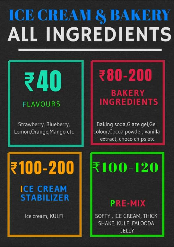 Food Ingredients used in Ice cream and bakery Industries