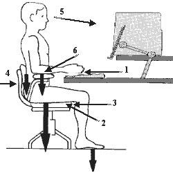 Working in an office typically involves spending a great deal of time sitting in an office chair - a position that adds stress to the structures in the spine. Therefore, to avoid developing or compounding back problems, it's important to have an office chair that's ergonomic and that supports the lower back and promotes good posture  choosing the right ergonomic office chair is important to avoid cervical spondylosis.   The 2 main points to remember while choosing the right chair is :  1.Seat height  2.Seat width and depth   Allocare physiotherapist [s]  are skilled in providing the tips and tricks to choose a right chair and position  . Visit Allocare physiotherapy at Kondapur to avail our expertise solution to pick the right chair  and avoid  further damage to your spine http://allocarephysiotherapy.business.site/?gclid=EAIaIQobChMI97vosI_F2QIVCCUrCh022gMcEAAYAiAAEgIEz_D_BwE       Allocare physiotherapy clinic also offers a variety of physiotherapy treatment for cervical spondylosis. contact +919490941555 for  more information