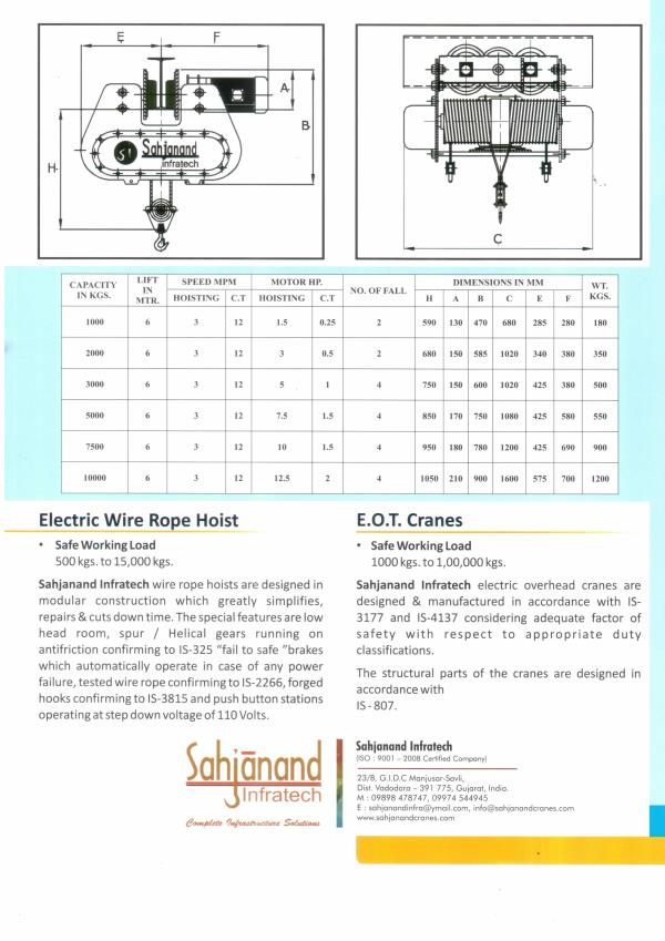 We Sahjanand Infratech are the leading Manufacturer of EOT Cranes and Pre Eningeered Building in Vadodara. Here we shown some details of Electric Wire Rope Hoist.  Please feel free to ask if find any Query..  Thank You Dhagash Modi.