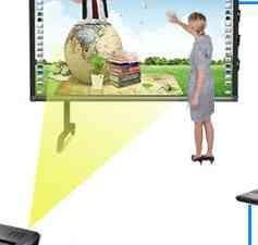 Interactive white board Interactive board