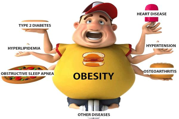 "Is There Such a Thing as 'Healthy Obesity'?  It is undeniable that obesity is bad for health, but there are clearly differences between individuals in the extent to which it is bad. The term ""healthy obesity"" is flawed since people who are obese, even those who are ""metabolically"" healthy, are still at increased risk for a host of health conditions, including type 2 diabetes, chronic kidney disease, and overall increased risk of mortality. While the concept of healthy obesity is crude and problematic and may best be laid to rest, there is great opportunity for human biological investigation of the levels, causes, and consequences of heterogeneity in health among people with the same BMI."
