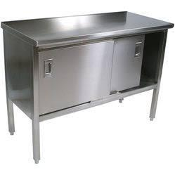 Stainless Steel used