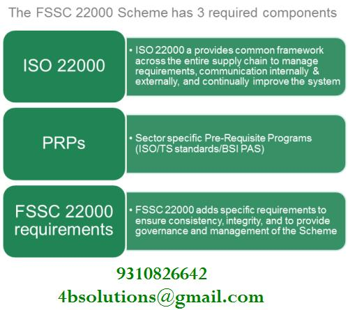 ertification Scheme ISO 22000 and PAS 220 (ISO 22002-1)FSSC 22000:2010 is an International Standard developed for the certification of Food Safety Management Systems for food manufacturers.It combines the requirements of ISO 22000:2005 (Food Safety Management Systems requirements) and PASS220:2008 (prerequisite programmes on food safety for food manufacturing, (ISO 22002-1)) .The FSSC 22000:2010 scheme is fully recognized by the Global Food Safety Initiative (GSFI), the benchmarking body for the harmonization of international food safety standards, along with other food safety management schemes like the BRC, IFS and SQF schemes. The strong element of ISO 22000:2005 in the standard makes it align with other generic management systems such as the ISO 9001 and ISO 14001 to enable effective system integration.Consultancy services for FSSC 22000 certification in Delhi