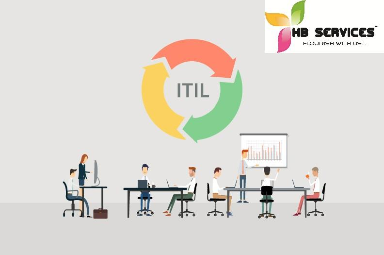 Itil V3 Foundation Certification Hb Services Call 08030007541 In