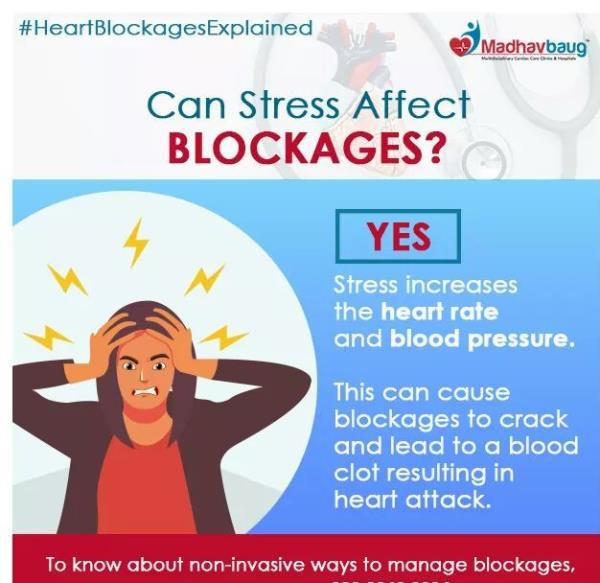 RELATION BETWEEN STRESS AND BLOCKAGES