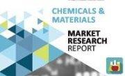 Sheet Metal Market transp