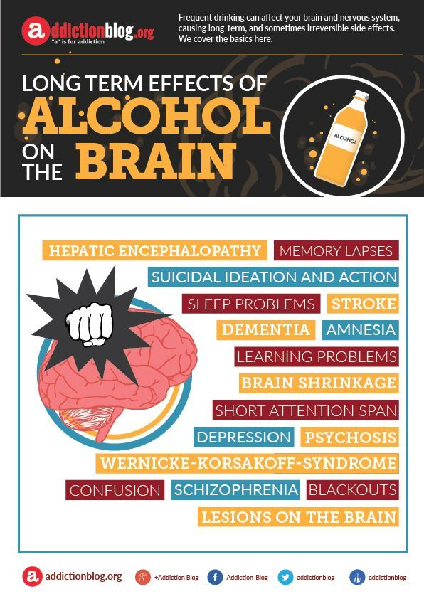 treatment for alcoholic